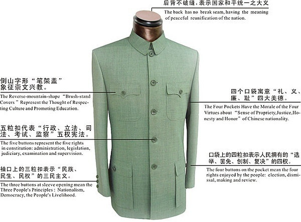 The NanFang Mao Suit